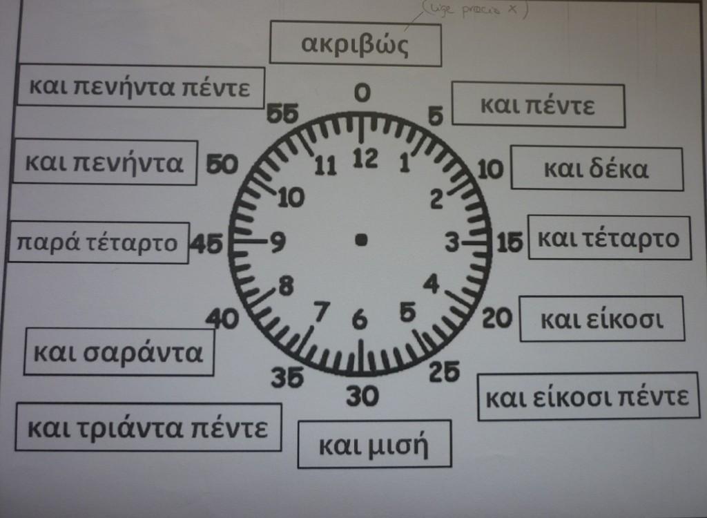 Lær at sige og spørge om, hvad klokken er på græsk